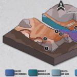 esquema geologico